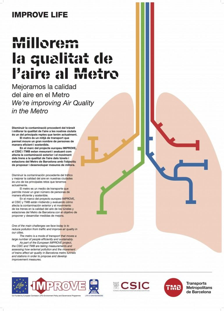 The project IMPROVE LIFE for the evaluation and improvement of air quality in the Barcelona metro has been launched